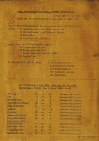 Exzerpt Zur Gemeindekommission Im Kreis Wolmirstedt Bzw